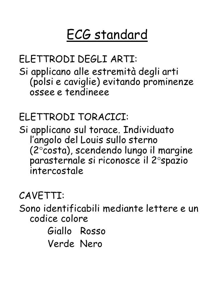 ECG standard ELETTRODI DEGLI ARTI: