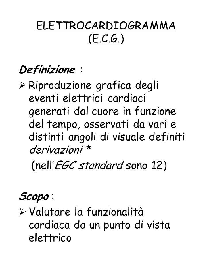 ELETTROCARDIOGRAMMA (E.C.G.)