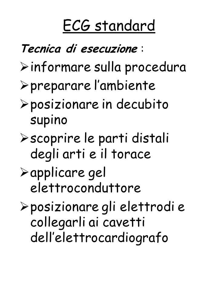ECG standard informare sulla procedura preparare l'ambiente