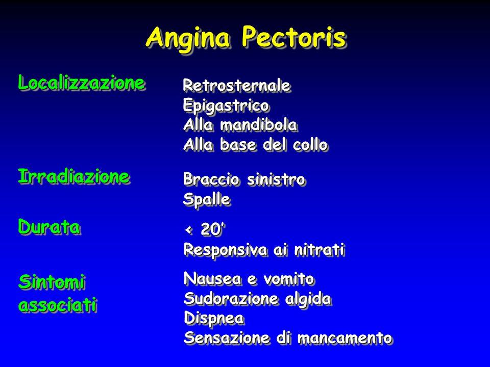 Angina Pectoris Localizzazione Irradiazione Durata Sintomi associati