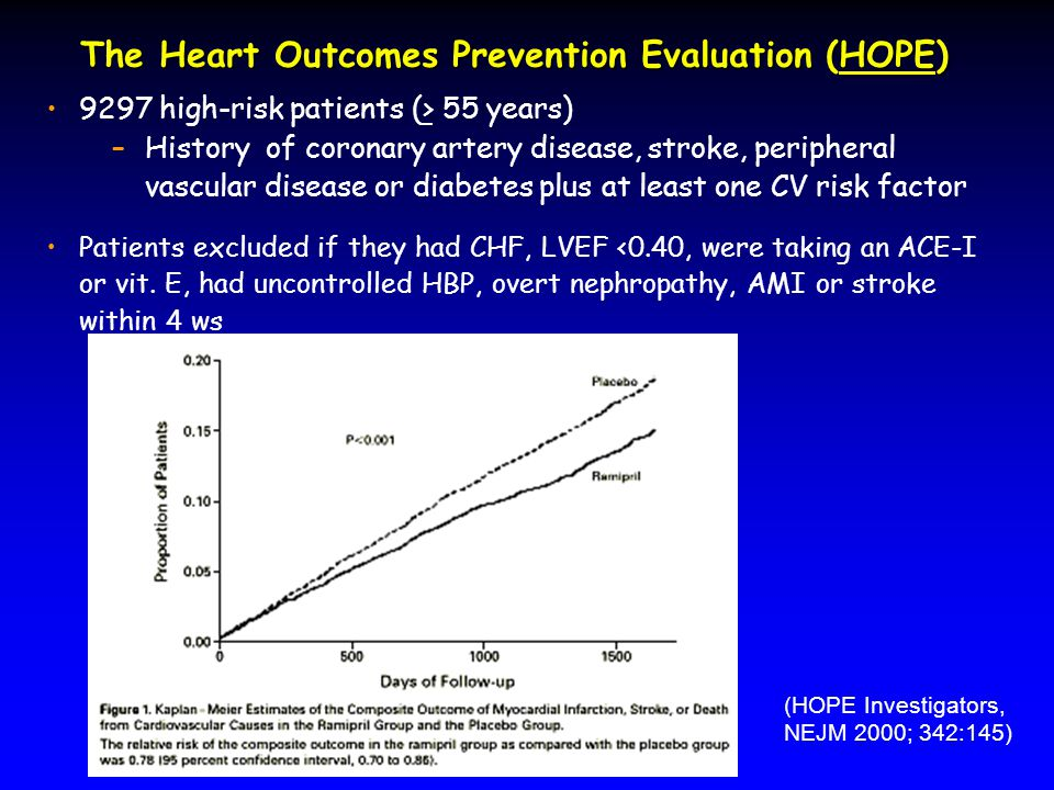 The Heart Outcomes Prevention Evaluation (HOPE)
