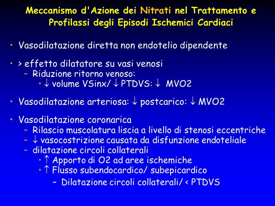 Vasodilatazione diretta non endotelio dipendente