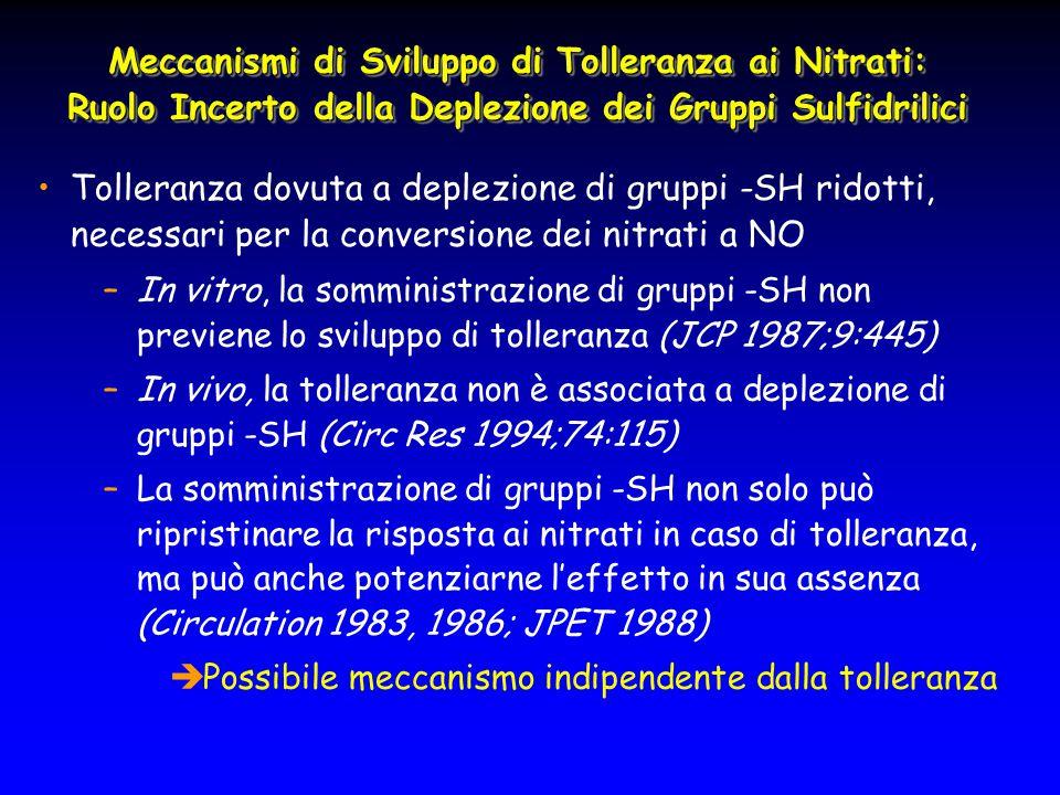 Meccanismi di Sviluppo di Tolleranza ai Nitrati: Ruolo Incerto della Deplezione dei Gruppi Sulfidrilici