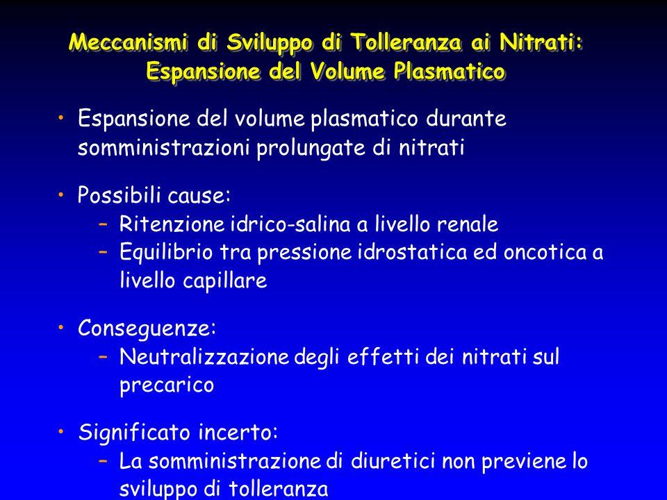Meccanismi di Sviluppo di Tolleranza ai Nitrati: Espansione del Volume Plasmatico