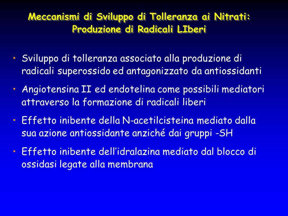 Meccanismi di Sviluppo di Tolleranza ai Nitrati: Produzione di Radicali LIberi