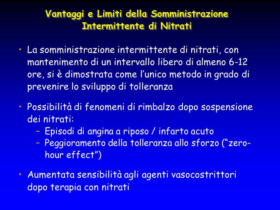 Vantaggi e Limiti della Somministrazione Intermittente di Nitrati