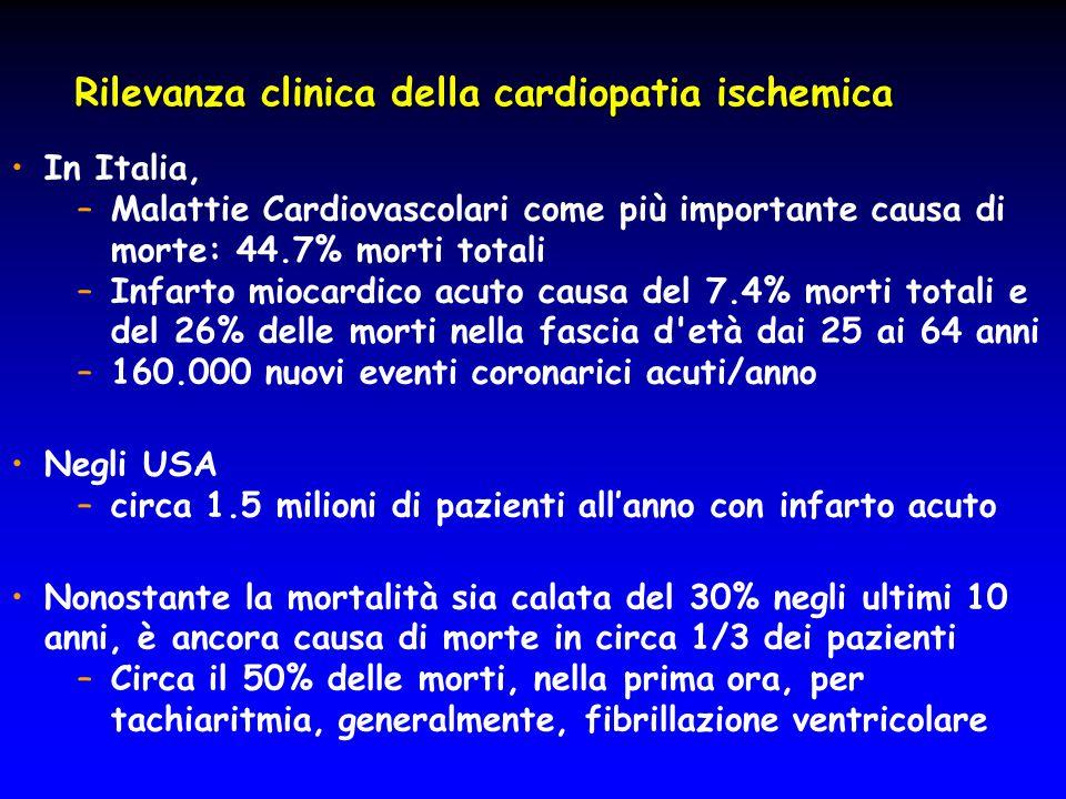 Rilevanza clinica della cardiopatia ischemica