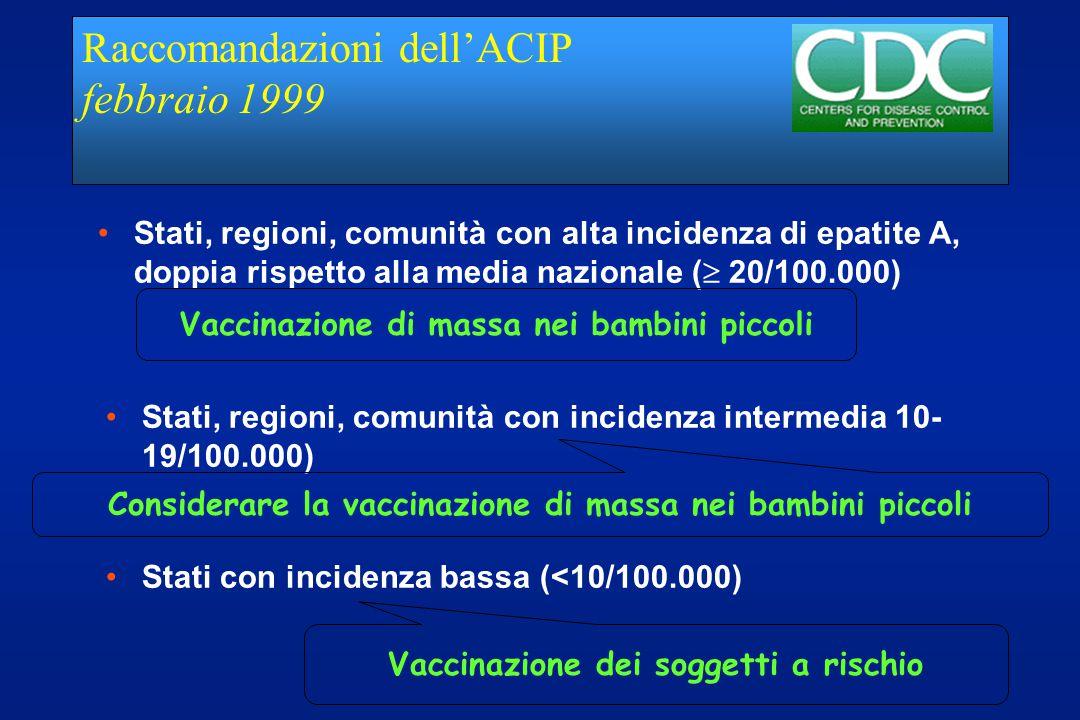 Raccomandazioni dell'ACIP febbraio 1999