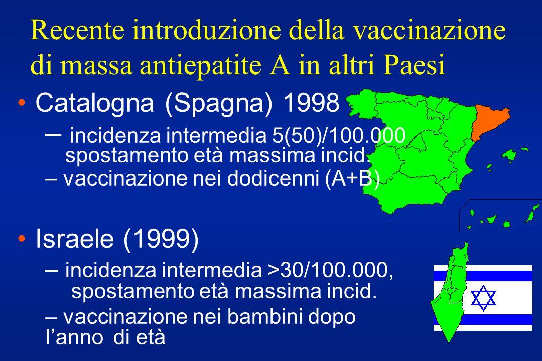 incidenza intermedia 5(50)/100.000 spostamento età massima incid.