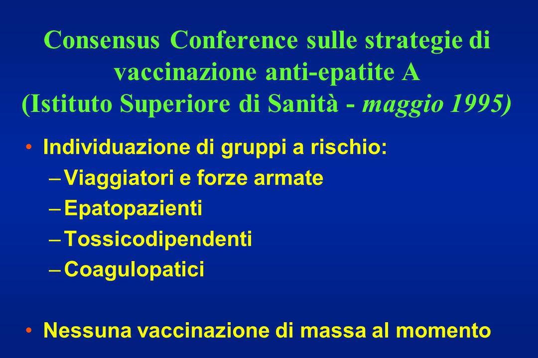 Consensus Conference sulle strategie di vaccinazione anti-epatite A (Istituto Superiore di Sanità - maggio 1995)