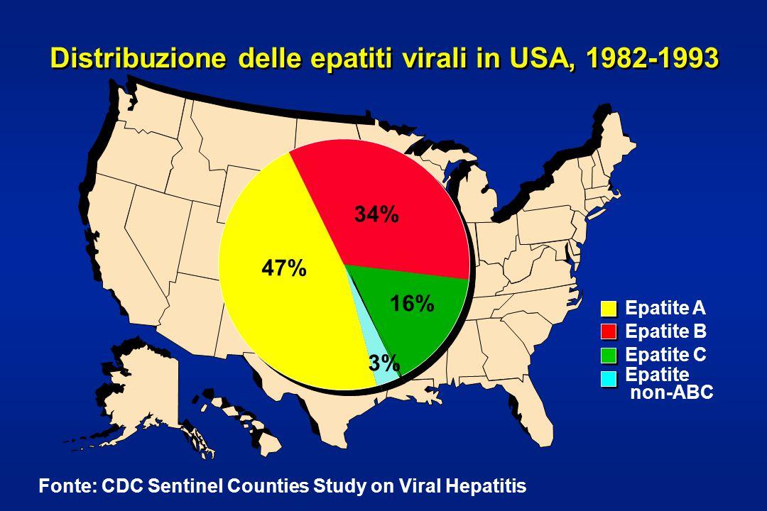 Distribuzione delle epatiti virali in USA, 1982-1993