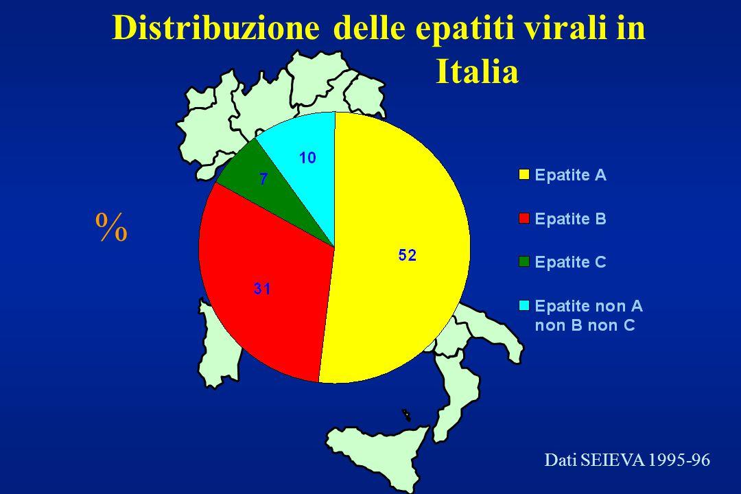 Distribuzione delle epatiti virali in Italia