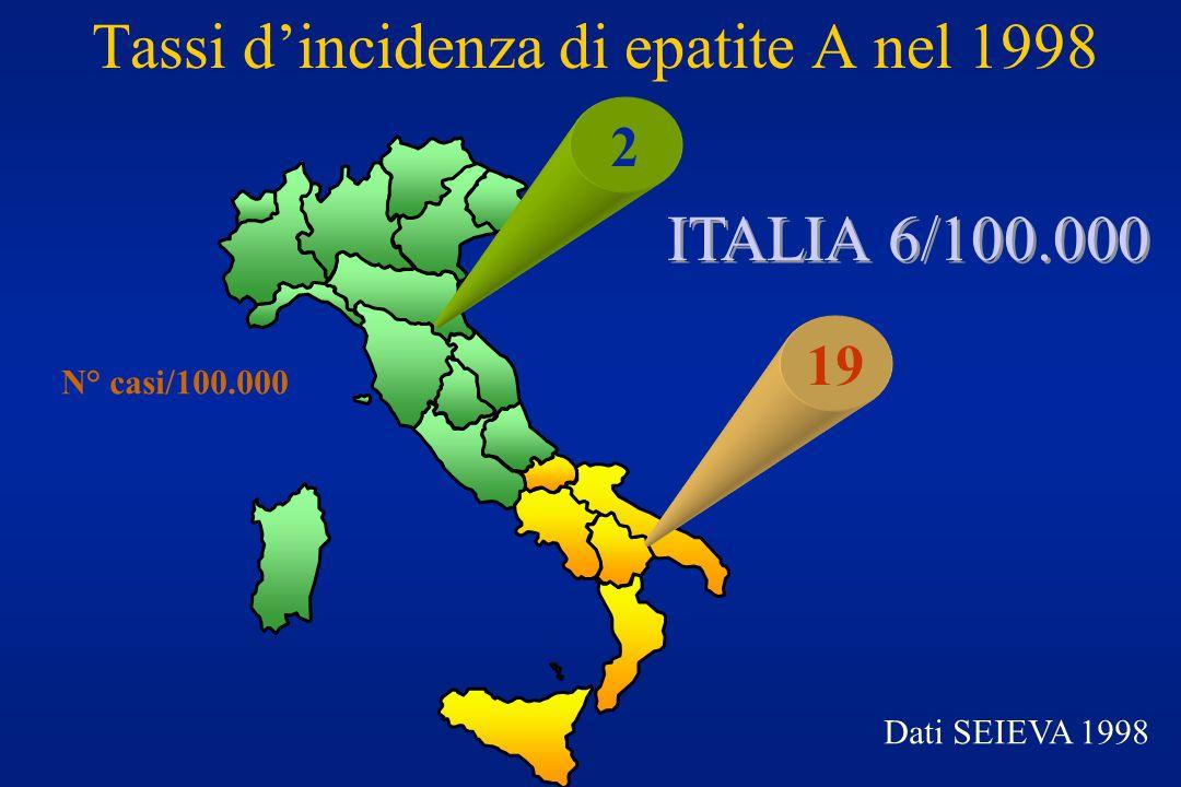 Tassi d'incidenza di epatite A nel 1998