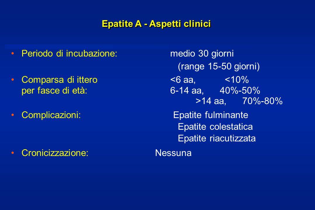 Epatite A - Aspetti clinici