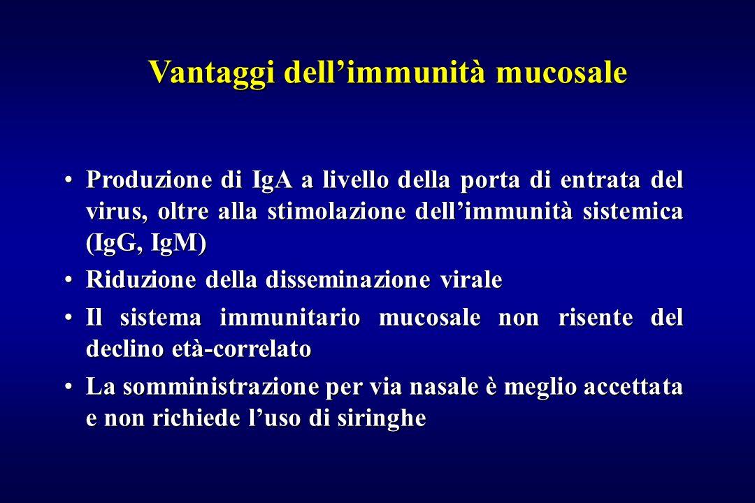 Vantaggi dell'immunità mucosale