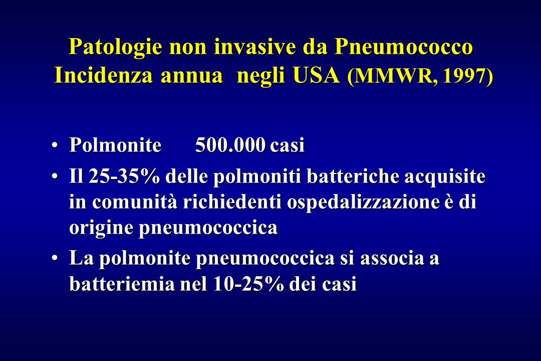 Patologie non invasive da Pneumococco Incidenza annua negli USA (MMWR, 1997)