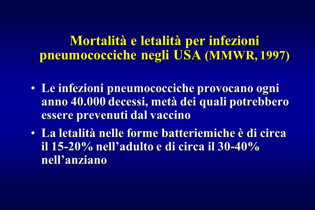 Mortalità e letalità per infezioni pneumococciche negli USA (MMWR, 1997)