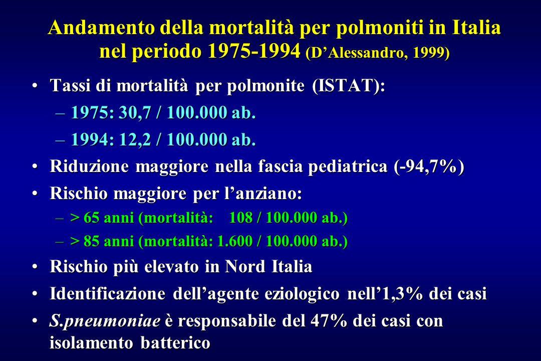 Andamento della mortalità per polmoniti in Italia nel periodo 1975-1994 (D'Alessandro, 1999)
