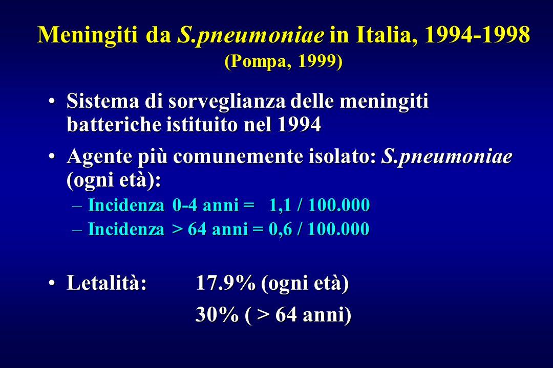 Meningiti da S.pneumoniae in Italia, 1994-1998 (Pompa, 1999)