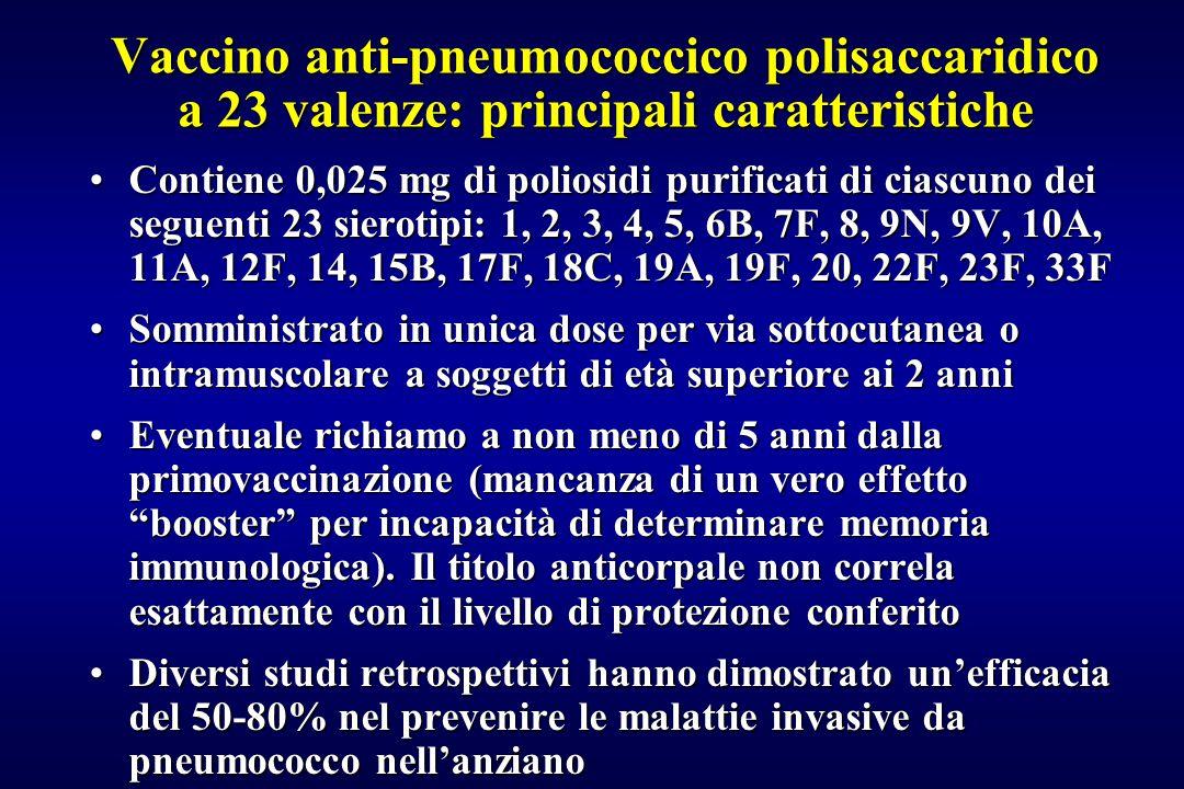 Vaccino anti-pneumococcico polisaccaridico a 23 valenze: principali caratteristiche