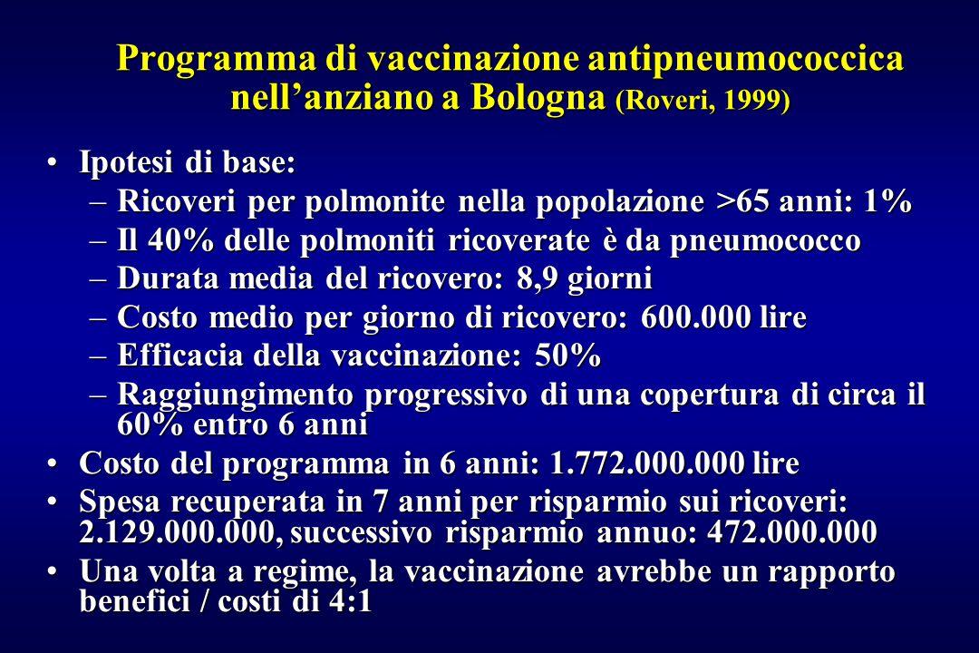 Programma di vaccinazione antipneumococcica nell'anziano a Bologna (Roveri, 1999)