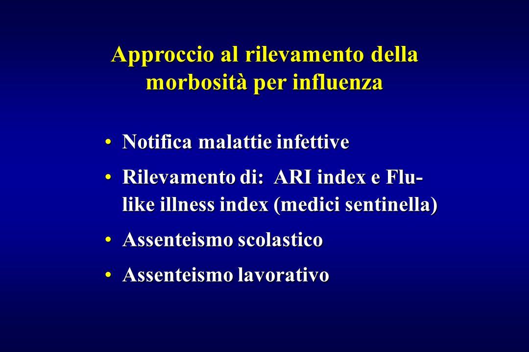 Approccio al rilevamento della morbosità per influenza
