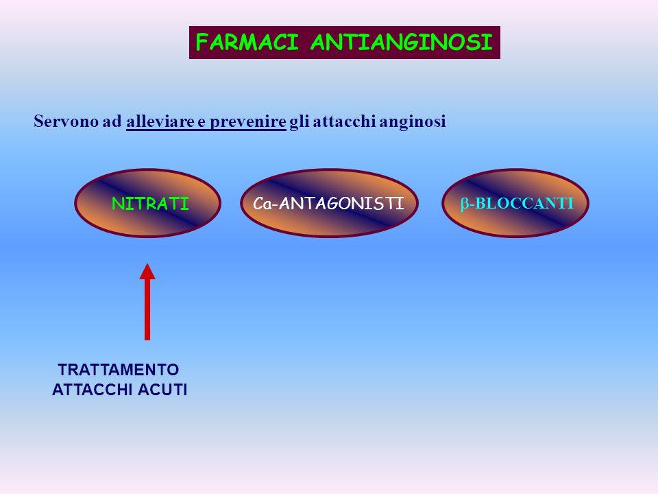 FARMACI ANTIANGINOSI Servono ad alleviare e prevenire gli attacchi anginosi. NITRATI. Ca-ANTAGONISTI.