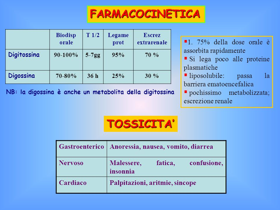 FARMACOCINETICA TOSSICITA'