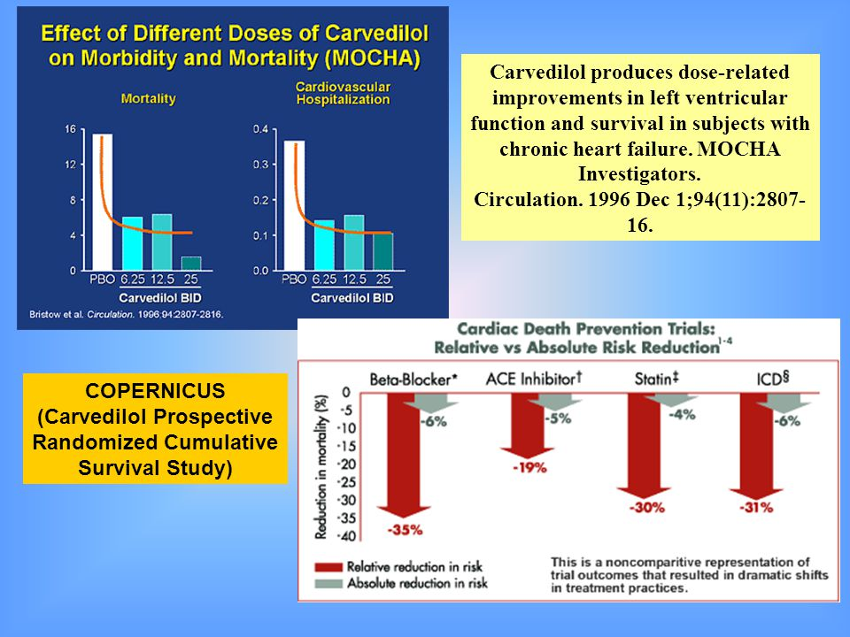 Carvedilol produces dose-related improvements in left ventricular function and survival in subjects with chronic heart failure. MOCHA Investigators. Circulation. 1996 Dec 1;94(11):2807-16.