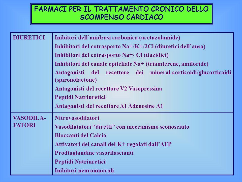 FARMACI PER IL TRATTAMENTO CRONICO DELLO SCOMPENSO CARDIACO