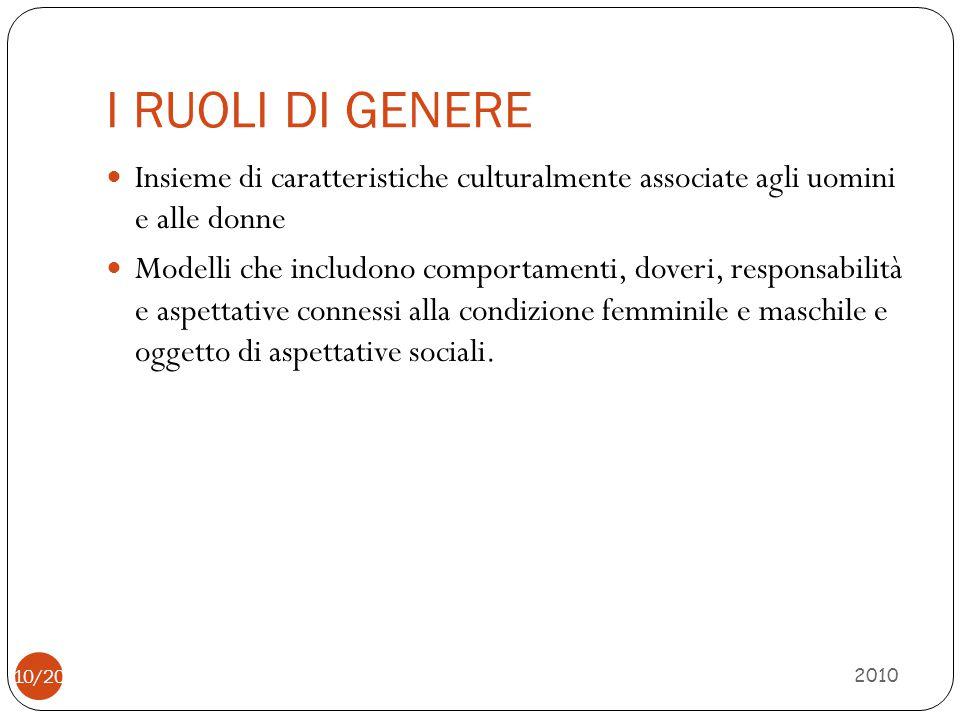 I RUOLI DI GENERE Insieme di caratteristiche culturalmente associate agli uomini e alle donne.