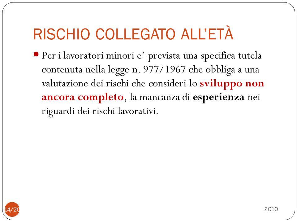 RISCHIO COLLEGATO ALL'ETÀ