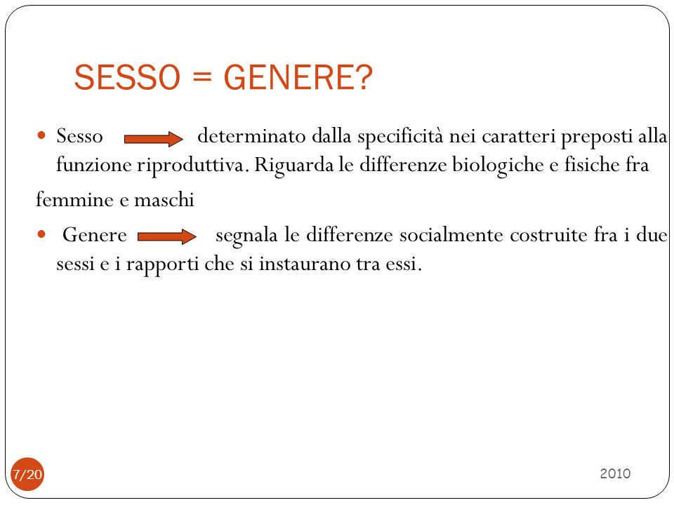 SESSO = GENERE