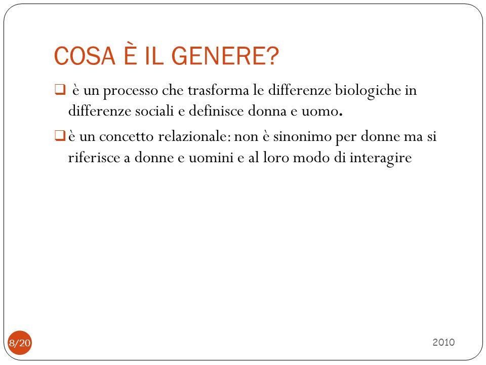 COSA È IL GENERE è un processo che trasforma le differenze biologiche in differenze sociali e definisce donna e uomo.