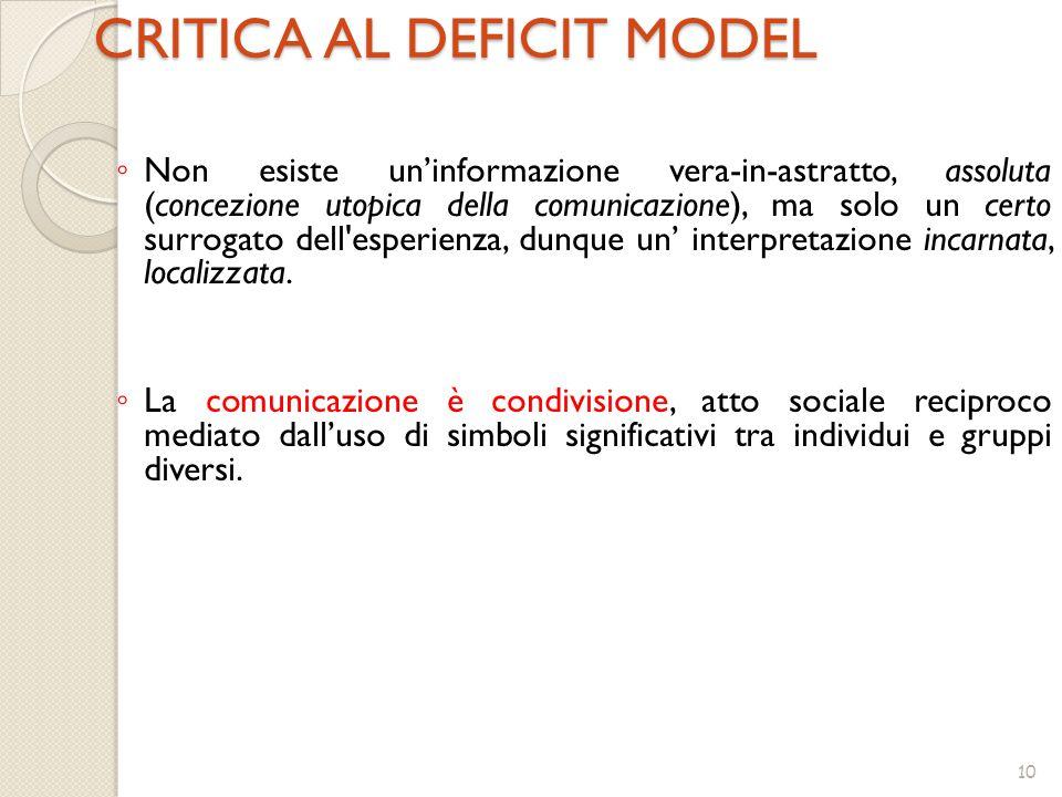 CRITICA AL DEFICIT MODEL