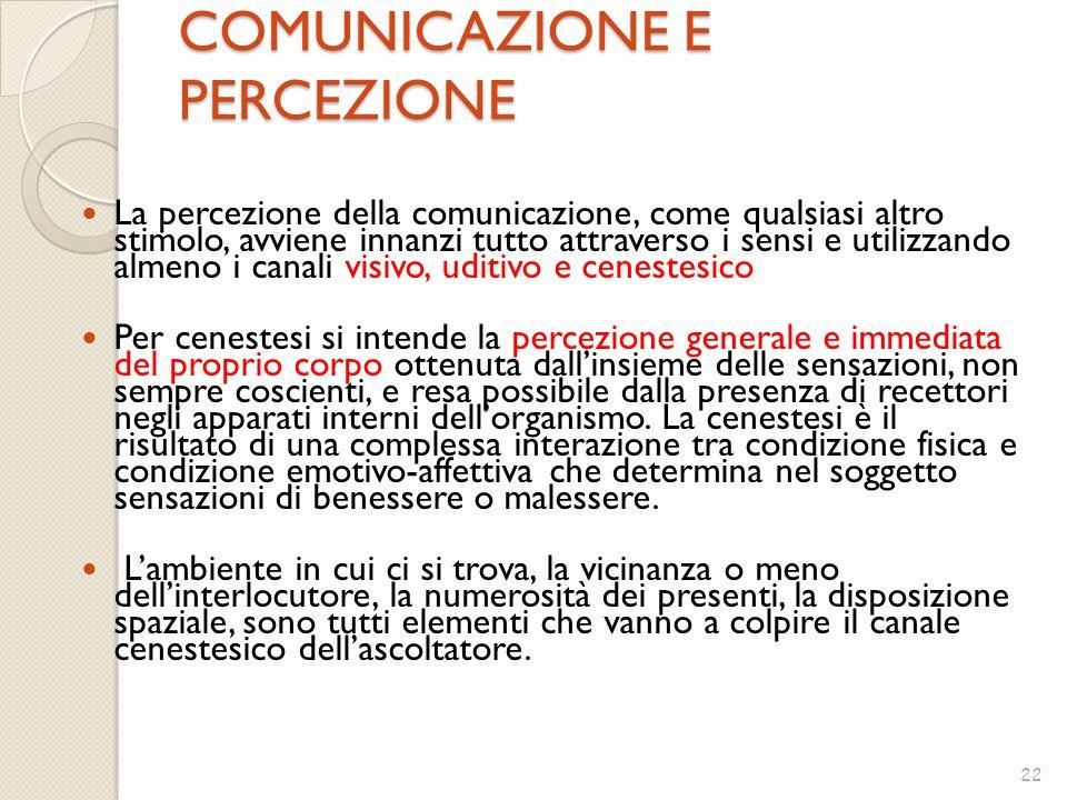 COMUNICAZIONE E PERCEZIONE