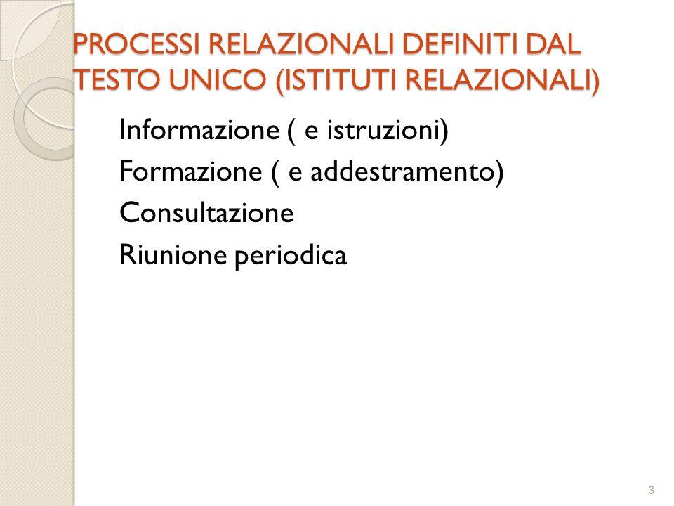 PROCESSI RELAZIONALI DEFINITI DAL TESTO UNICO (ISTITUTI RELAZIONALI)