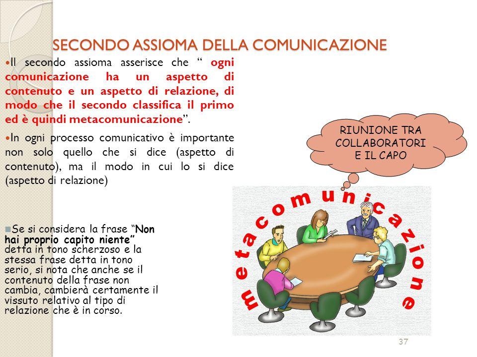 SECONDO ASSIOMA DELLA COMUNICAZIONE