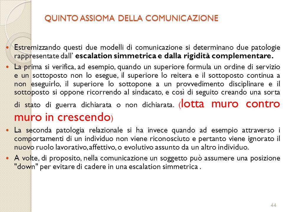 QUINTO ASSIOMA DELLA COMUNICAZIONE