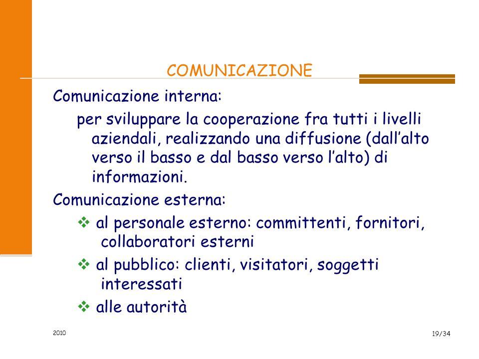 Comunicazione interna: