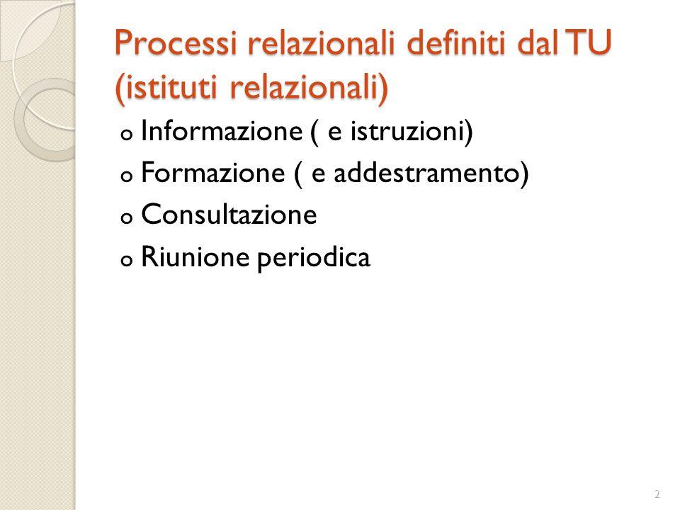 Processi relazionali definiti dal TU (istituti relazionali)