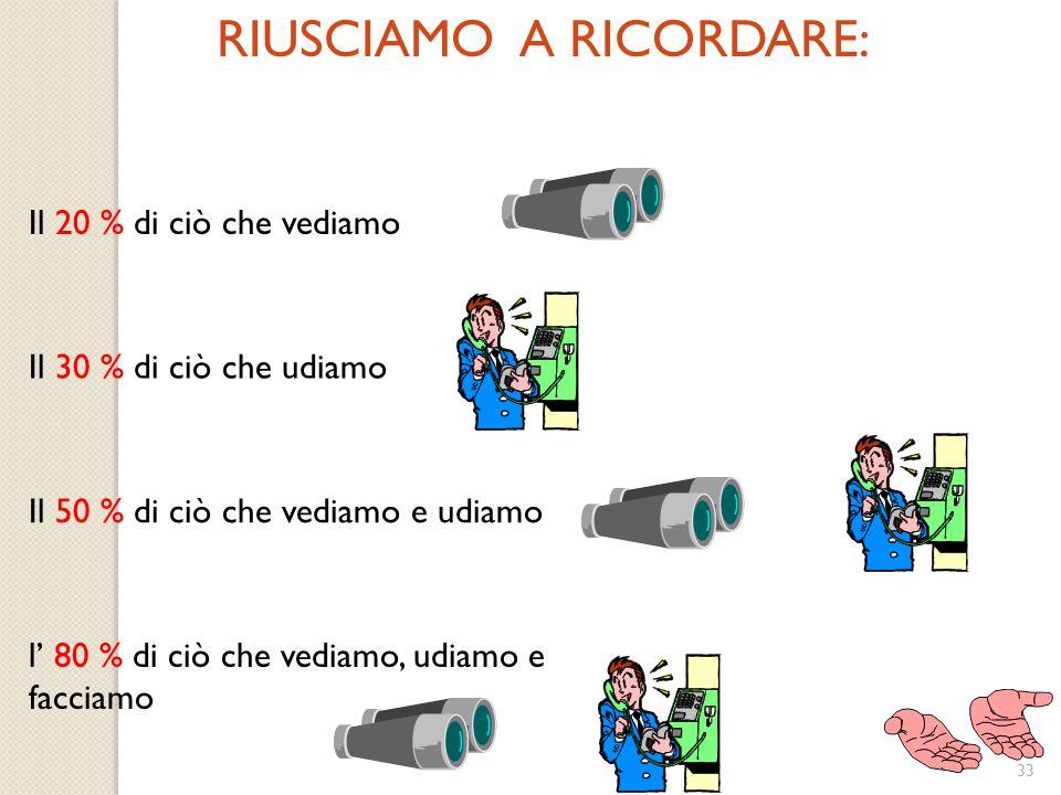 RIUSCIAMO A RICORDARE: