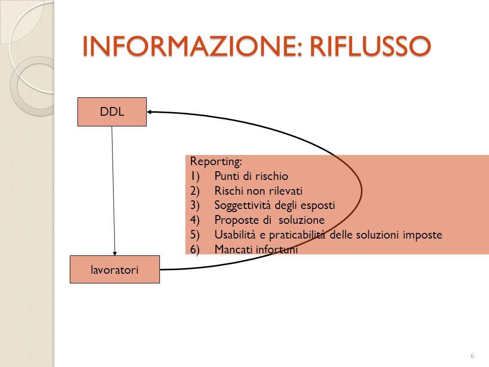 INFORMAZIONE: RIFLUSSO