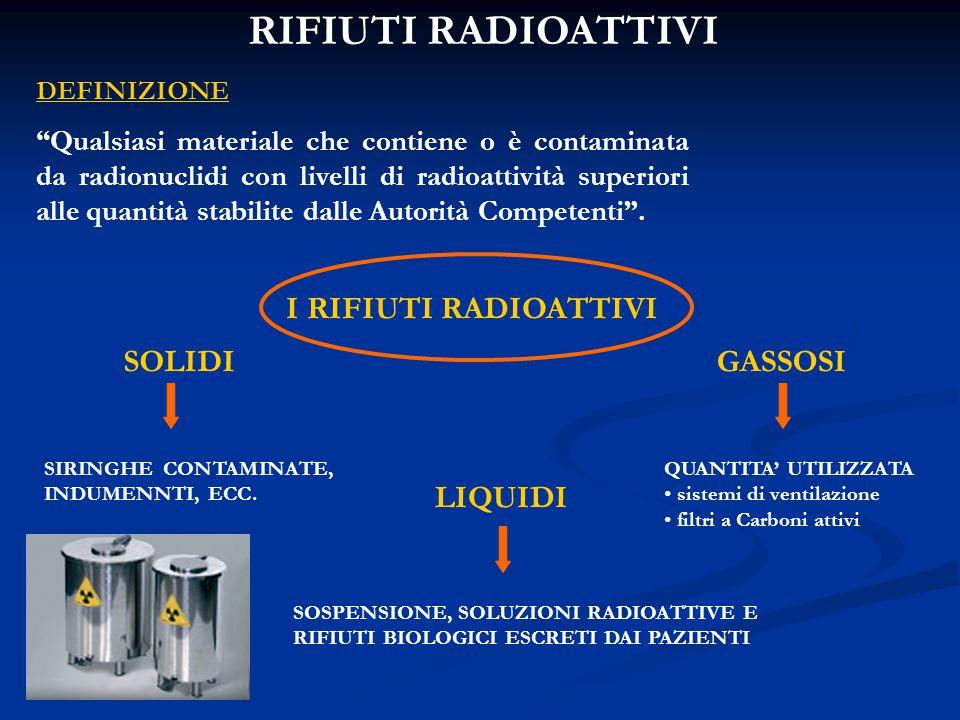 RIFIUTI RADIOATTIVI I RIFIUTI RADIOATTIVI SOLIDI GASSOSI LIQUIDI
