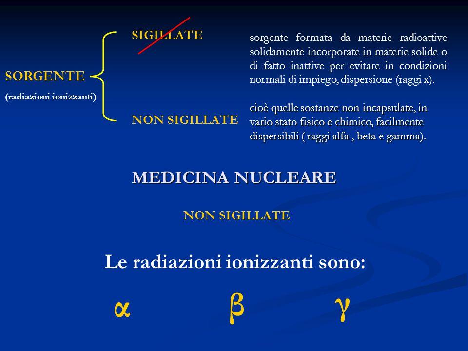 γ α β Le radiazioni ionizzanti sono: MEDICINA NUCLEARE SORGENTE