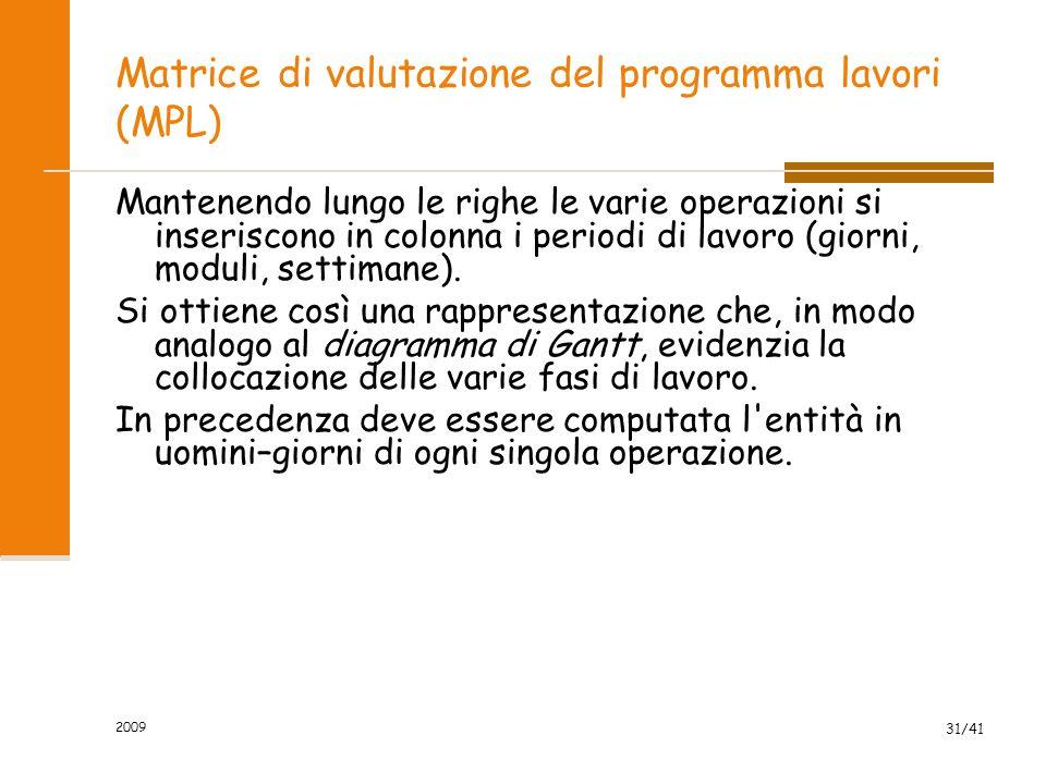 Matrice di valutazione del programma lavori (MPL)
