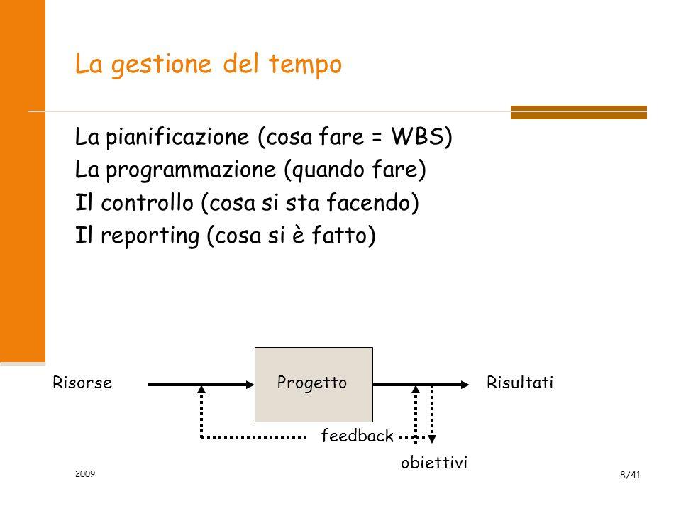 La gestione del tempo La pianificazione (cosa fare = WBS)
