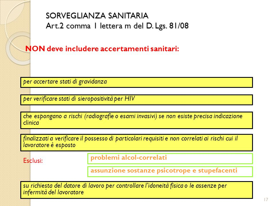 SORVEGLIANZA SANITARIA Art.2 comma 1 lettera m del D. Lgs. 81/08
