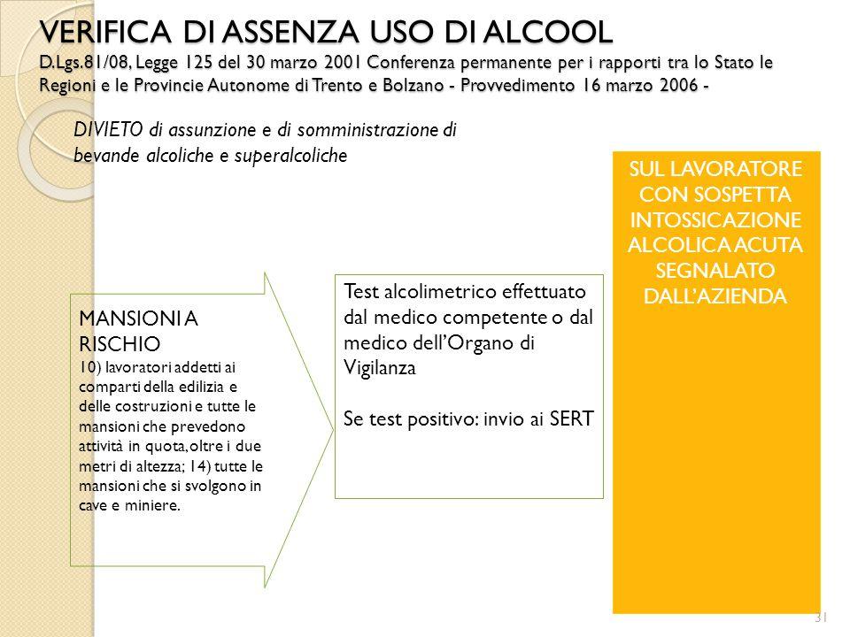 VERIFICA DI ASSENZA USO DI ALCOOL D. Lgs