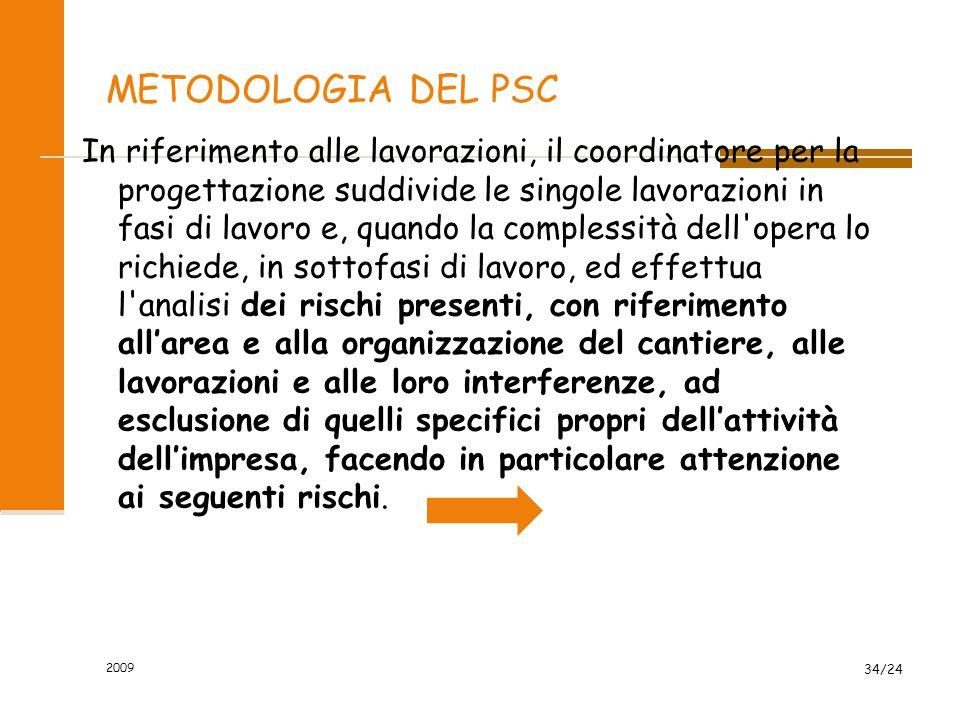 METODOLOGIA DEL PSC